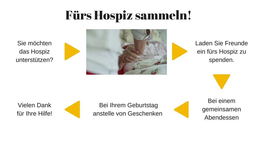 Infografik - Hospiz sammeln