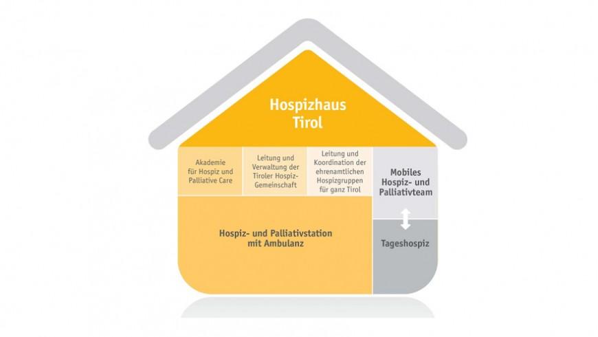 hospizhaus-tirol-infografik