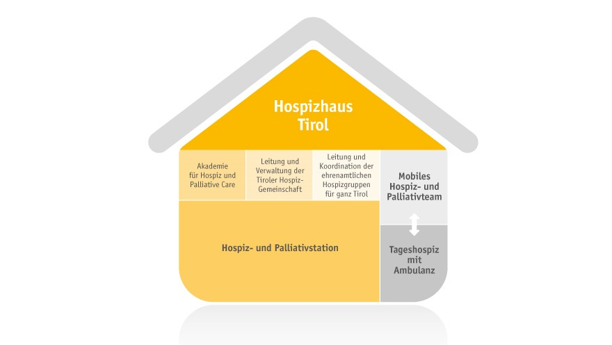 infografik hospizhaus web