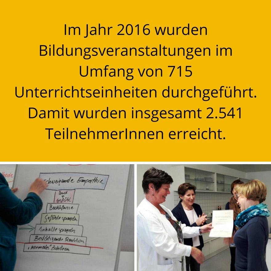 800 Bildungsveranstaltungen 2016 (1)